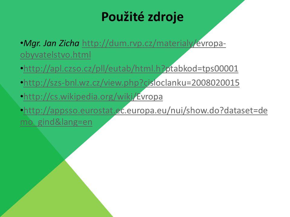 Mgr. Jan Zicha http://dum.rvp.cz/materialy/evropa- obyvatelstvo.htmlhttp://dum.rvp.cz/materialy/evropa- obyvatelstvo.html http://apl.czso.cz/pll/eutab