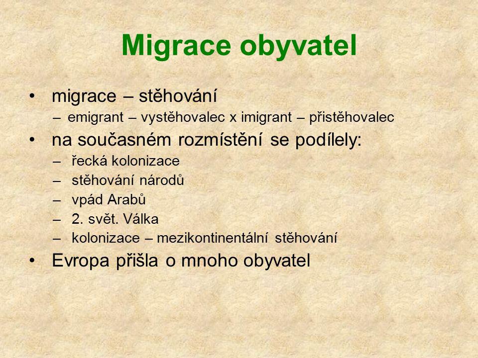 Migrace obyvatel migrace – stěhování –emigrant – vystěhovalec x imigrant – přistěhovalec na současném rozmístění se podílely: – řecká kolonizace – stě