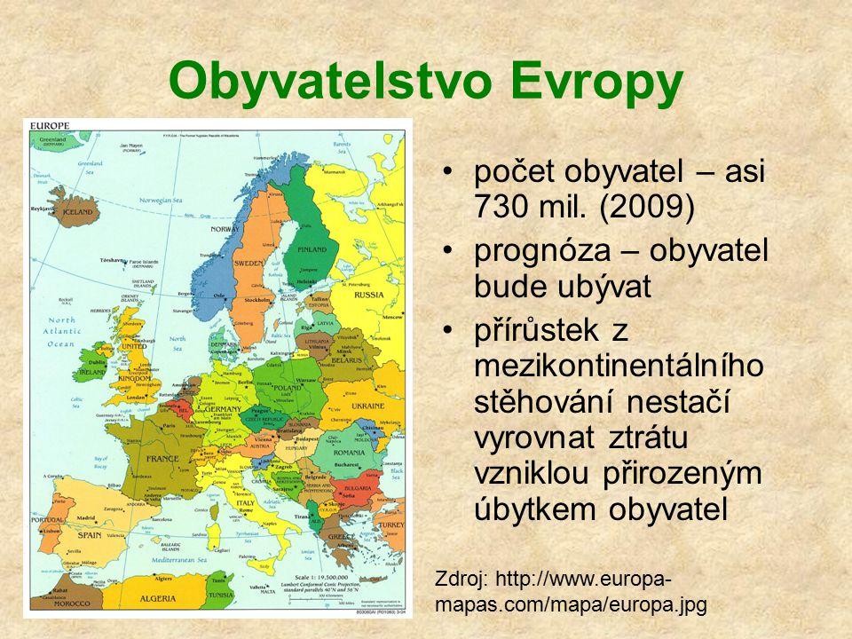Obyvatelstvo Evropy počet obyvatel – asi 730 mil. (2009) prognóza – obyvatel bude ubývat přírůstek z mezikontinentálního stěhování nestačí vyrovnat zt