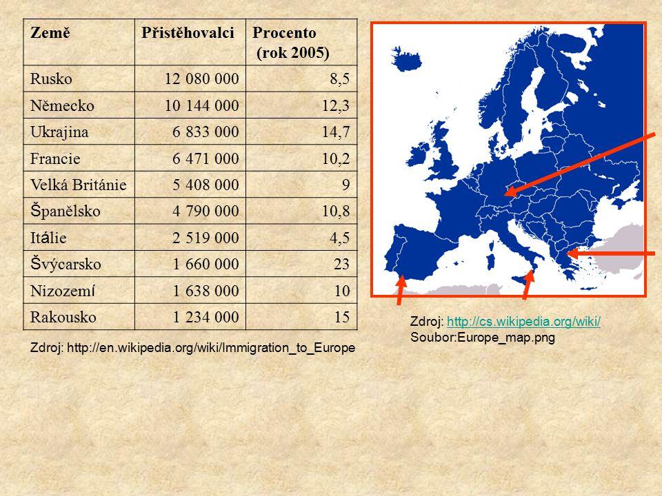 ZeměPřistěhovalciProcento (rok 2005) Rusko 12 080 000 8,5 Německo 10 144 000 12,3 Ukrajina 6 833 000 14,7 Francie 6 471 000 10,2 Velká Británie 5 408