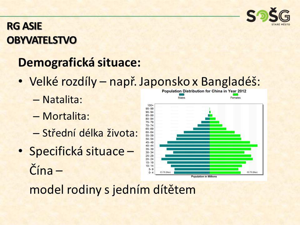 Demografická situace: Velké rozdíly – např. Japonsko x Bangladéš: – Natalita: – Mortalita: – Střední délka života: Specifická situace – Čína – model r