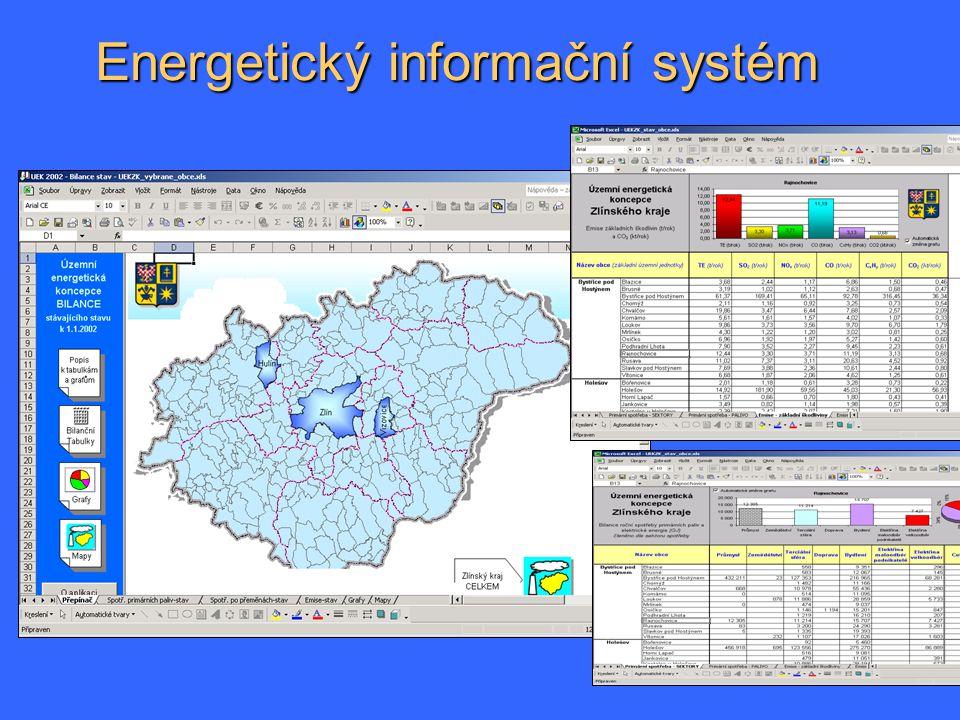Energetický informační systém