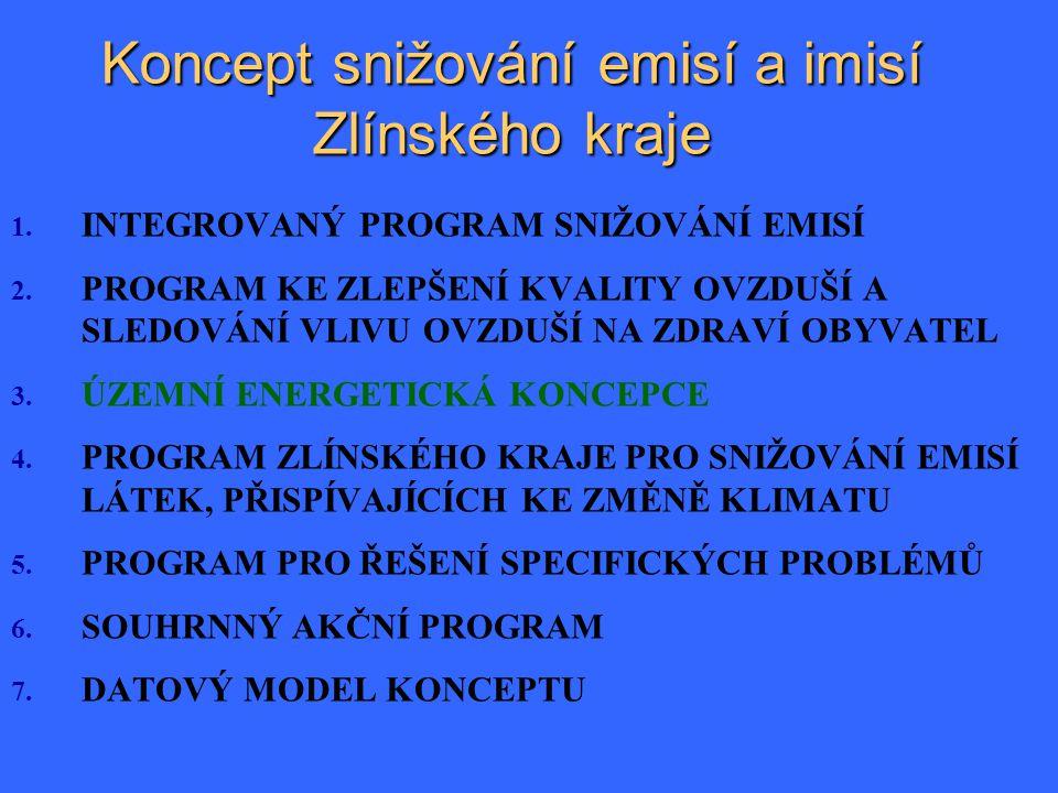 Struktura spotřeby OZE dle ORP