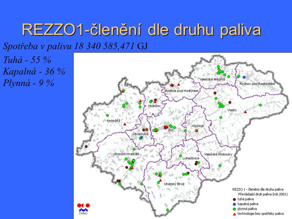 REZZO1-členění dle druhu paliva Spotřeba v palivu 18 340 585,471 GJ Tuhá - 55 % Kapalná - 36 % Plynná - 9 %