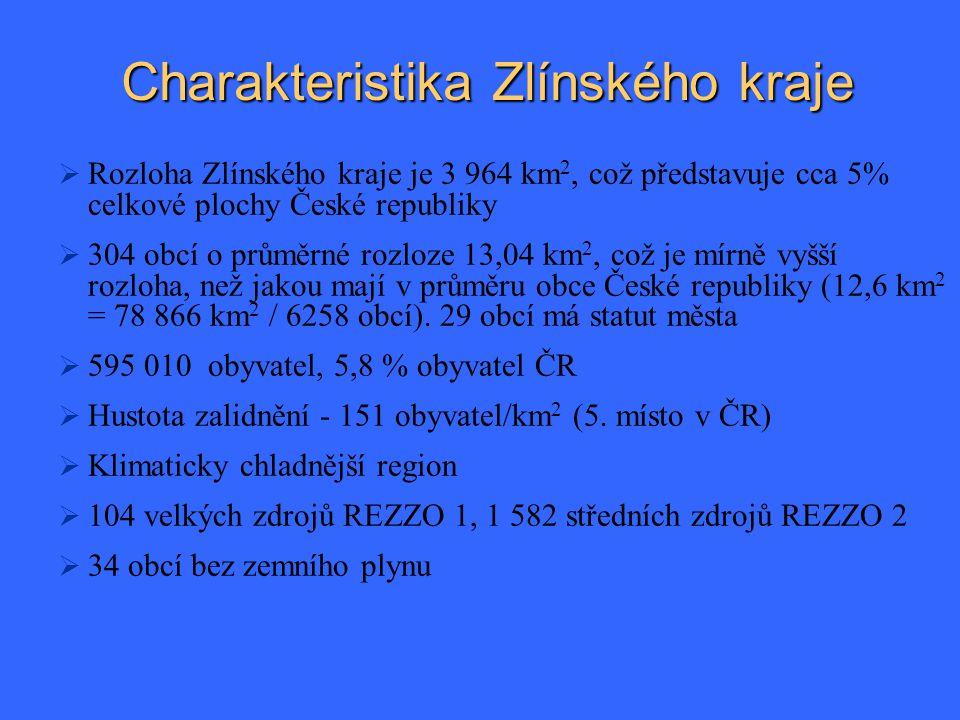  Rozloha Zlínského kraje je 3 964 km 2, což představuje cca 5% celkové plochy České republiky  304 obcí o průměrné rozloze 13,04 km 2, což je mírně vyšší rozloha, než jakou mají v průměru obce České republiky (12,6 km 2 = 78 866 km 2 / 6258 obcí).