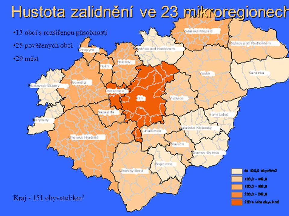 13 obcí s rozšířenou působností 25 pověřených obcí 29 měst Kraj - 151 obyvatel/km 2 Hustota zalidnění ve 23 mikroregionech
