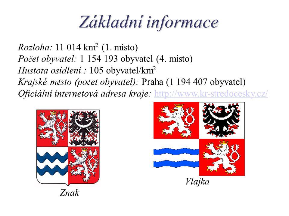 Základní informace Rozloha: 11 014 km 2 (1. místo) Po č et obyvatel: 1 154 193 obyvatel (4.
