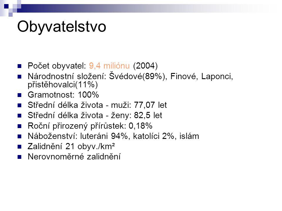 Obyvatelstvo Počet obyvatel: 9,4 miliónu (2004) Národnostní složení: Švédové(89%), Finové, Laponci, přistěhovalci(11%) Gramotnost: 100% Střední délka