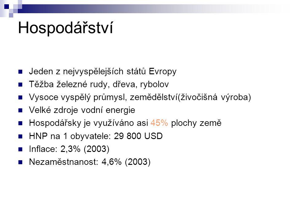 Hospodářství Jeden z nejvyspělejších států Evropy Těžba železné rudy, dřeva, rybolov Vysoce vyspělý průmysl, zemědělství(živočišná výroba) Velké zdroj