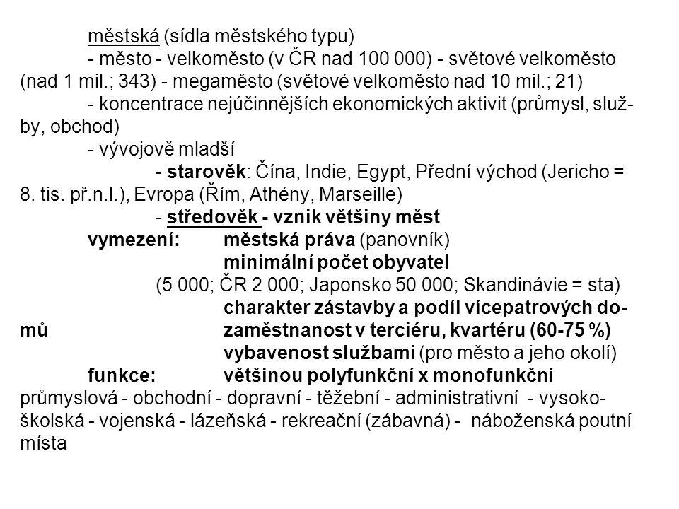 městská (sídla městského typu) - město - velkoměsto (v ČR nad 100 000) - světové velkoměsto (nad 1 mil.; 343) - megaměsto (světové velkoměsto nad 10 m
