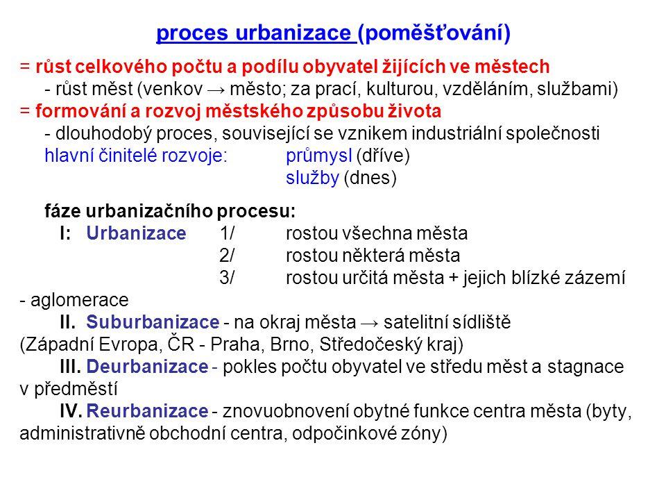 proces urbanizace (poměšťování) = růst celkového počtu a podílu obyvatel žijících ve městech - růst měst (venkov → město; za prací, kulturou, vzdělání