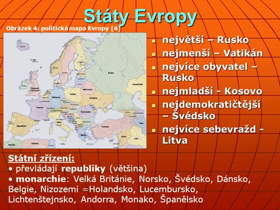 Státy Evropy Většina států vznikla na národnostním principu.