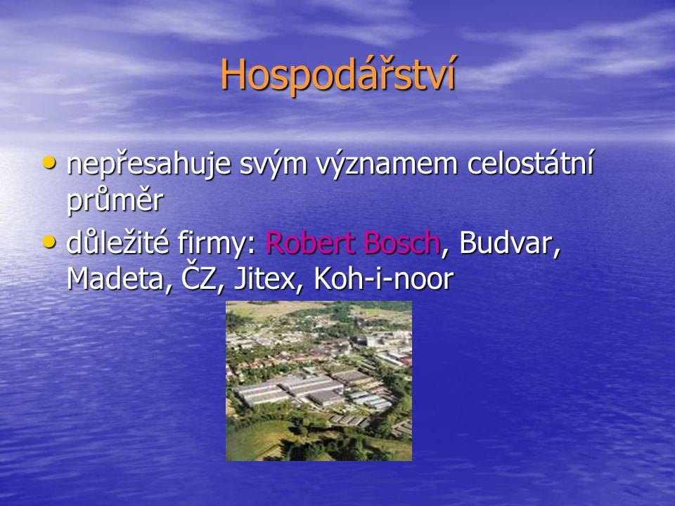 Osídlení kraj s nejmenší hustotou zalidnění kraj s nejmenší hustotou zalidnění administrativním centrem administrativním centrem jsou České Budějovice