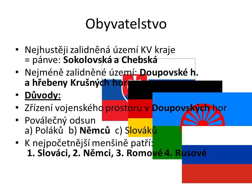 Obyvatelstvo Nejhustěji zalidněná území KV kraje = pánve: Sokolovská a Chebská Nejméně zalidněné území: Doupovské h.