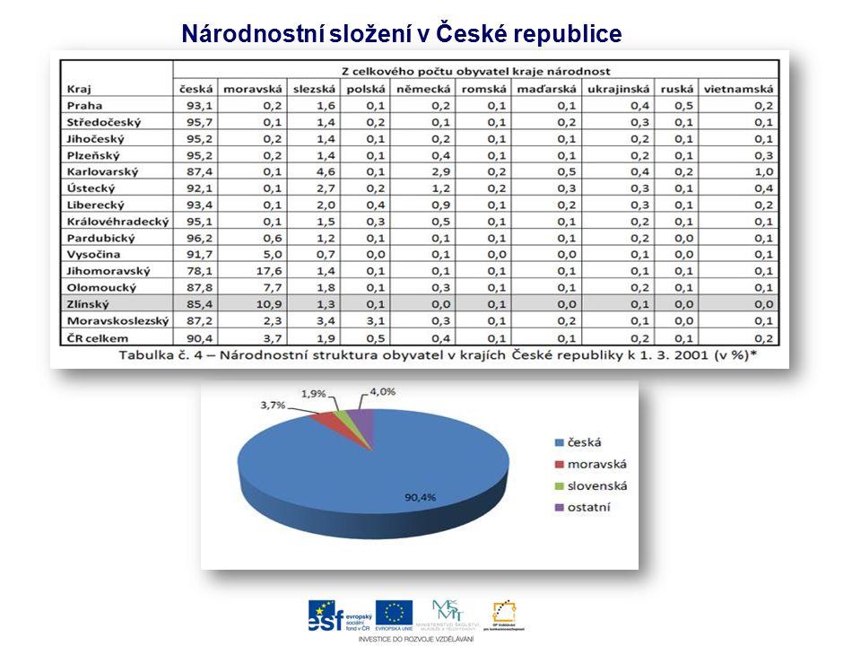 Otázky:  Kolik obyvatel žije v České republice. Kdo byli nejstaršími obyvateli naší země.
