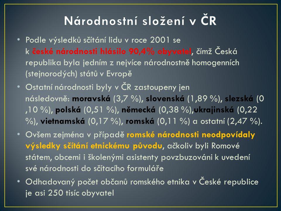 Podle výsledků sčítání lidu v roce 2001 se k české národnosti hlásilo 90,4% obyvatel, čímž Česká republika byla jedním z nejvíce národnostně homogenních (stejnorodých) států v Evropě Ostatní národnosti byly v ČR zastoupeny jen následovně: moravská (3,7 %), slovenská (1,89 %), slezská (0,10 %), polská (0,51 %), německá (0,38 %),ukrajinská (0,22 %), vietnamská (0,17 %), romská (0,11 %) a ostatní (2,47 %).
