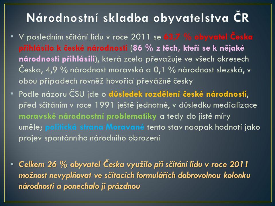 V posledním sčítání lidu v roce 2011 se 63,7 % obyvatel Česka přihlásilo k české národnosti (86 % z těch, kteří se k nějaké národnosti přihlásili), která zcela převažuje ve všech okresech Česka, 4,9 % národnost moravská a 0,1 % národnost slezská, v obou případech rovněž hovořící převážně česky Podle názoru ČSU jde o důsledek rozdělení české národnosti, před sčítáním v roce 1991 ještě jednotné, v důsledku medializace moravské národnostní problematiky a tedy do jisté míry uměle; politická strana Moravané tento stav naopak hodnotí jako projev spontánního národního obrození Celkem 26 % obyvatel Česka využilo při sčítání lidu v roce 2011 možnost nevyplňovat ve sčítacích formulářích dobrovolnou kolonku národnosti a ponechalo ji prázdnou Celkem 26 % obyvatel Česka využilo při sčítání lidu v roce 2011 možnost nevyplňovat ve sčítacích formulářích dobrovolnou kolonku národnosti a ponechalo ji prázdnou