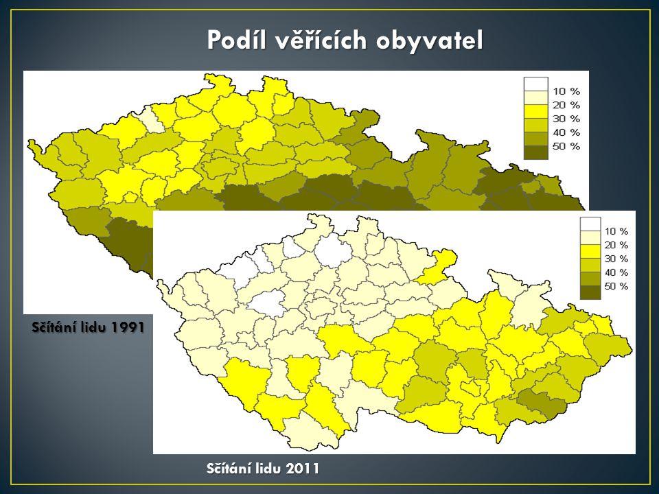 Podíl věřících obyvatel Sčítání lidu 1991 Sčítání lidu 2011