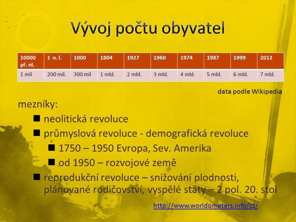 10000 př. nl. 1 n. l.10001804192719601974198719992012 1 mil200 mil.300 mil1 mld.2 mld.3 mld.4 mld.5 mld.6 mld.7 mld. data podle Wikipedia mezníky: neo