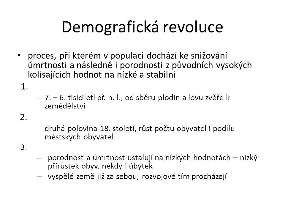 Demografická revoluce proces, při kterém v populaci dochází ke snižování úmrtnosti a následně i porodnosti z původních vysokých kolísajících hodnot na