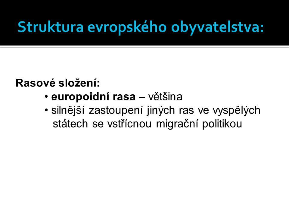 germánské – západní Evropa románské – jižní Evropa s výjimkou Řecka slovanské – od ČR na východ Napiš, ve kterých státech se hovoří těmito jazyky: Které evropské jazyky nepatří ani do jedné z uvedených skupin.