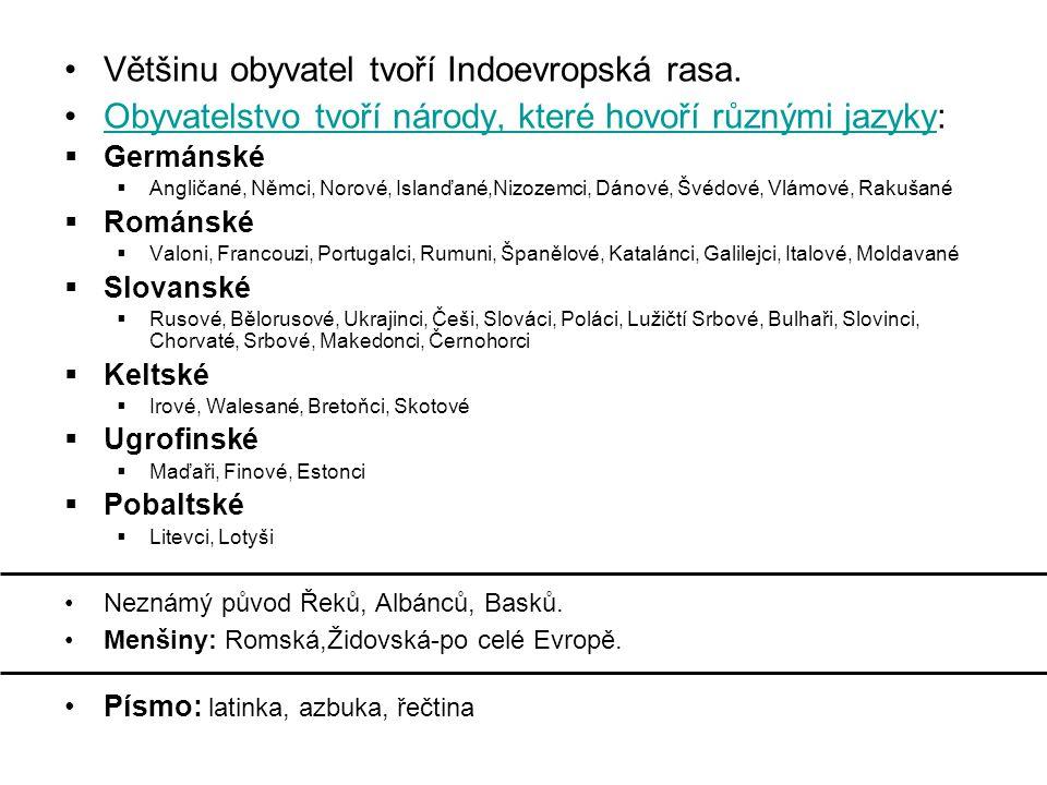 Míšení národů –ovlivňování kultur –možnost konfliktů (národnostní, náboženské) Náboženství: 1.Římsko-katolické: (Polsko, Španělsko, Portugalsko, Itálie, Irsko, Francie, Lucembursko, Belgie, Rakousko aj.) 2.Protestantské: (Anglie, Nizozemí, Švýcarsko, Island, část Německa aj.) 3.Pravoslavné: (Řecko, Rusko, Bulharsko, Srbsko) 4.Islám: (Bosna a Hercegovina, část Albánie)