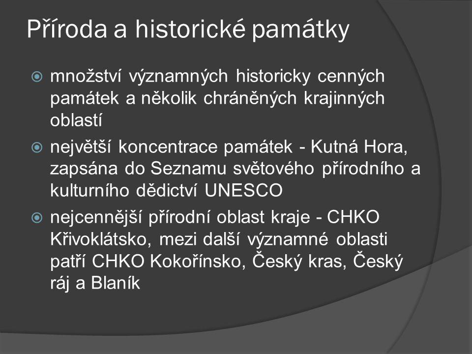 Příroda a historické památky  množství významných historicky cenných památek a několik chráněných krajinných oblastí  největší koncentrace památek -