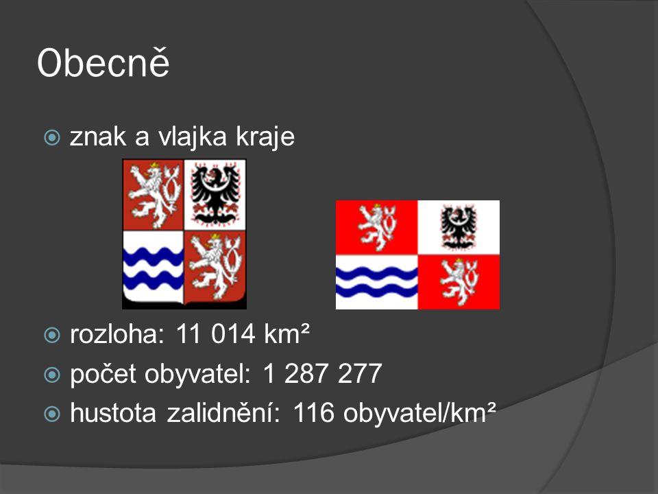 Obecně  znak a vlajka kraje  rozloha: 11 014 km²  počet obyvatel: 1 287 277  hustota zalidnění: 116 obyvatel/km²