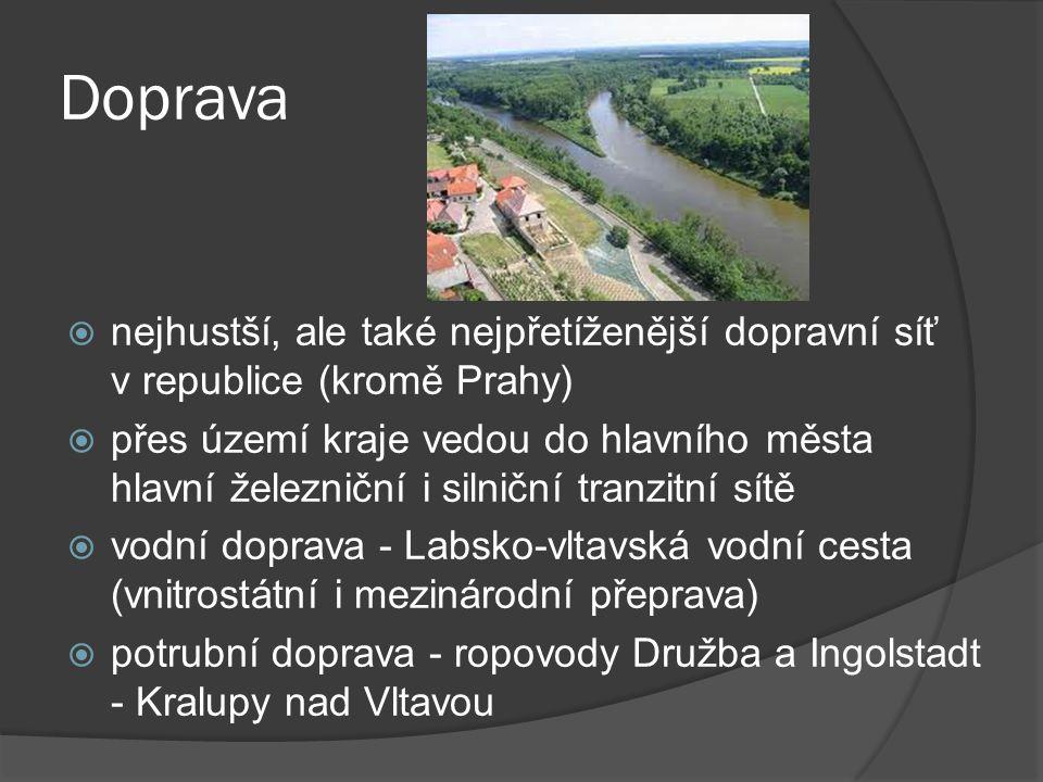 Doprava  nejhustší, ale také nejpřetíženější dopravní síť v republice (kromě Prahy)  přes území kraje vedou do hlavního města hlavní železniční i si