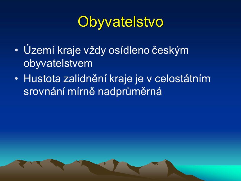 Obyvatelstvo Území kraje vždy osídleno českým obyvatelstvem Hustota zalidnění kraje je v celostátním srovnání mírně nadprůměrná