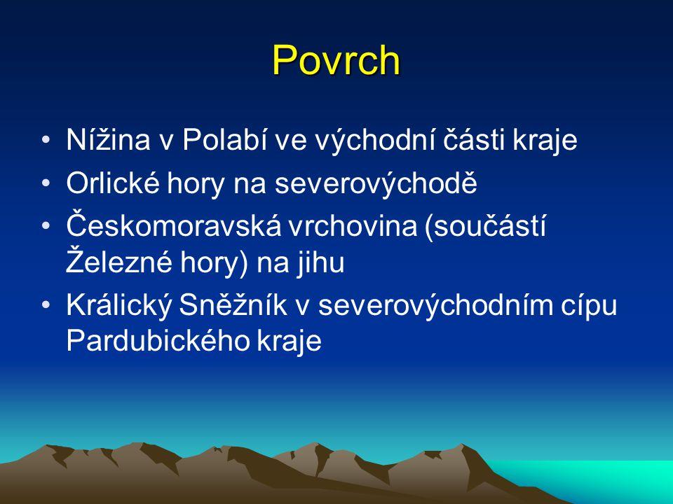 Povrch Nížina v Polabí ve východní části kraje Orlické hory na severovýchodě Českomoravská vrchovina (součástí Železné hory) na jihu Králický Sněžník