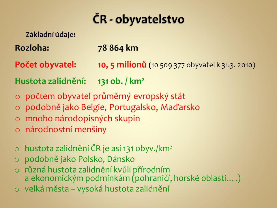 Základní údaje: Rozloha: 78 864 km Počet obyvatel: 10, 5 milionů (10 509 377 obyvatel k 31.3.