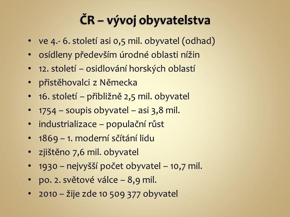 ve 4.- 6.století asi 0,5 mil. obyvatel (odhad) osídleny především úrodné oblasti nížin 12.