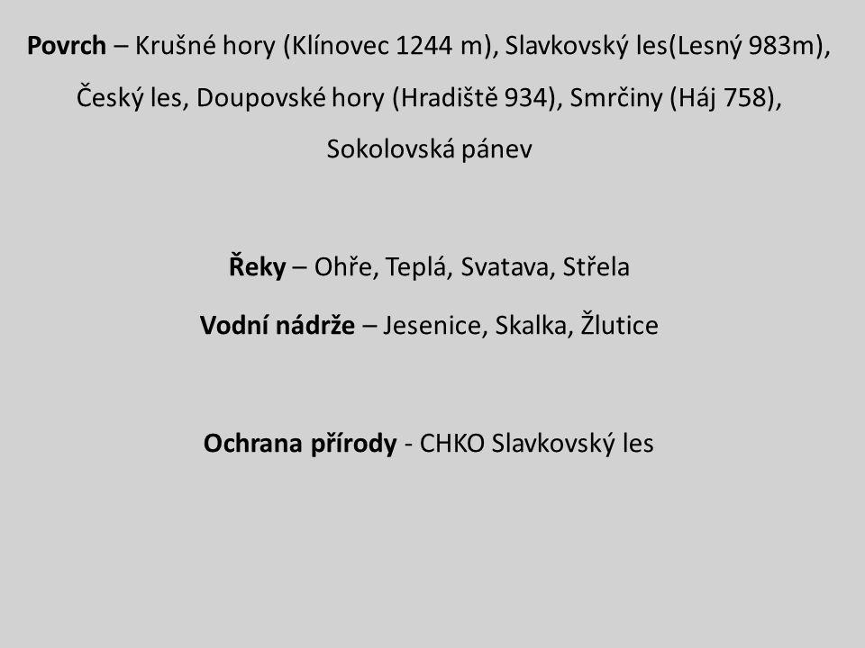 Povrch – Krušné hory (Klínovec 1244 m), Slavkovský les(Lesný 983m), Český les, Doupovské hory (Hradiště 934), Smrčiny (Háj 758), Sokolovská pánev Řeky