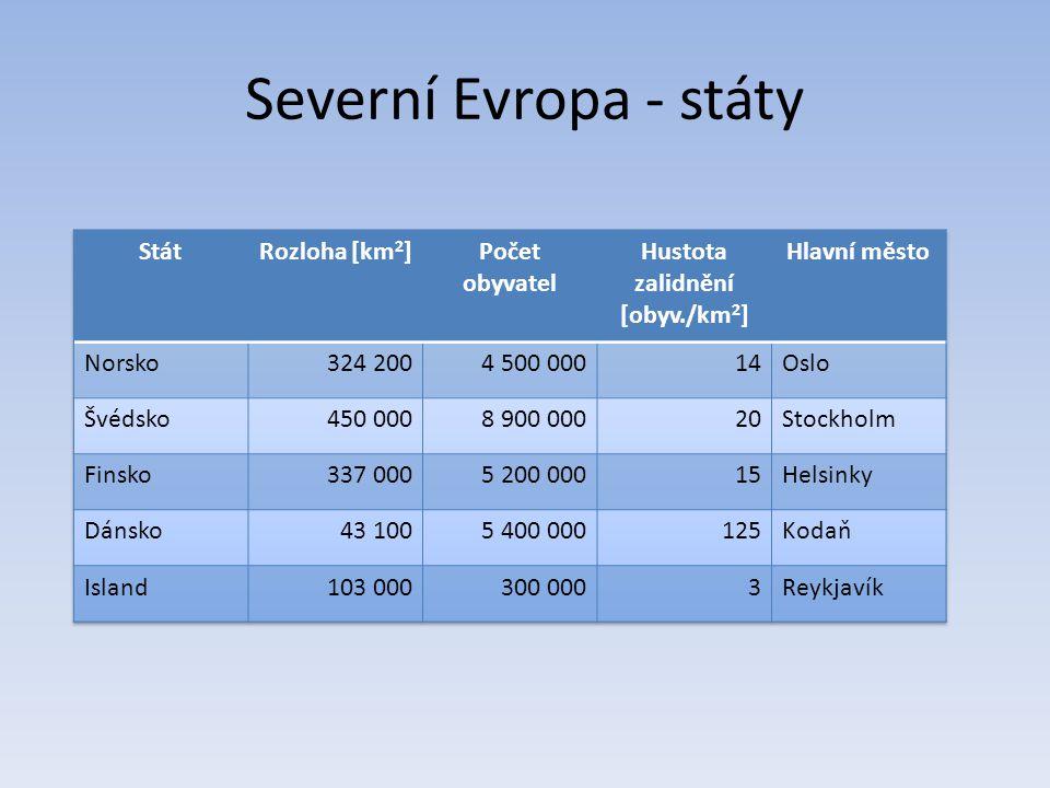 Severní Evropa - státy