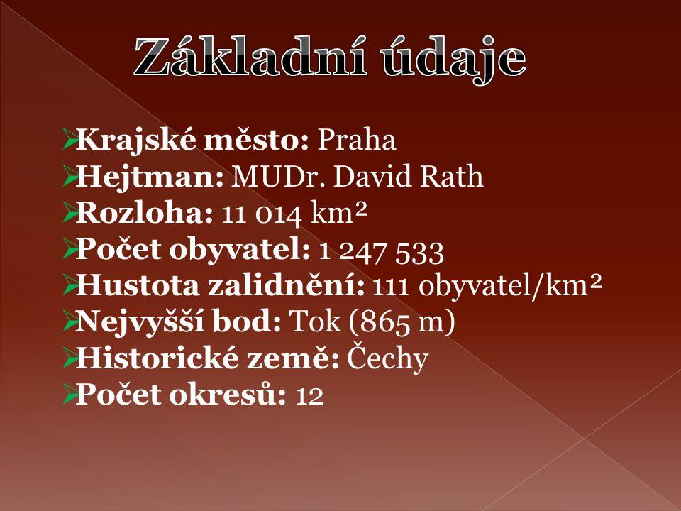  Krajské město: Praha  Hejtman: MUDr. David Rath  Rozloha: 11 014 km²  Počet obyvatel: 1 247 533  Hustota zalidnění: 111 obyvatel/km²  Nejvyšší