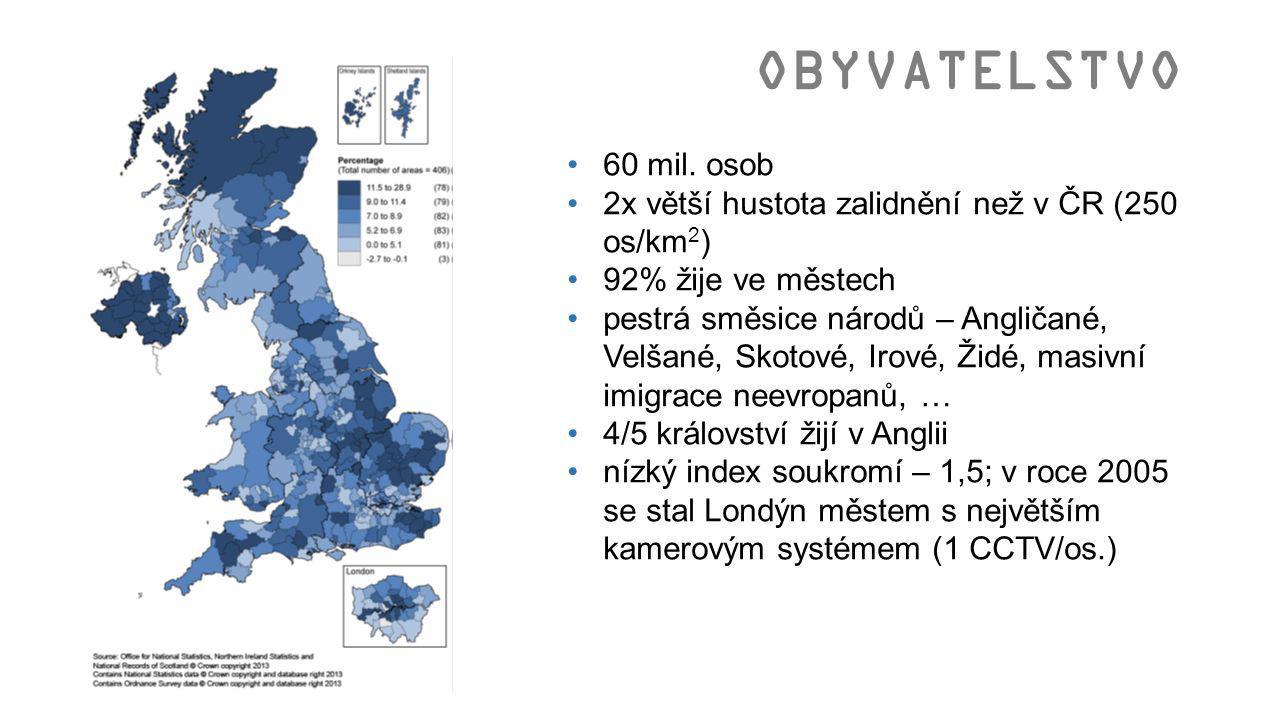60 mil. osob 2x větší hustota zalidnění než v ČR (250 os/km 2 ) 92% žije ve městech pestrá směsice národů – Angličané, Velšané, Skotové, Irové, Židé,