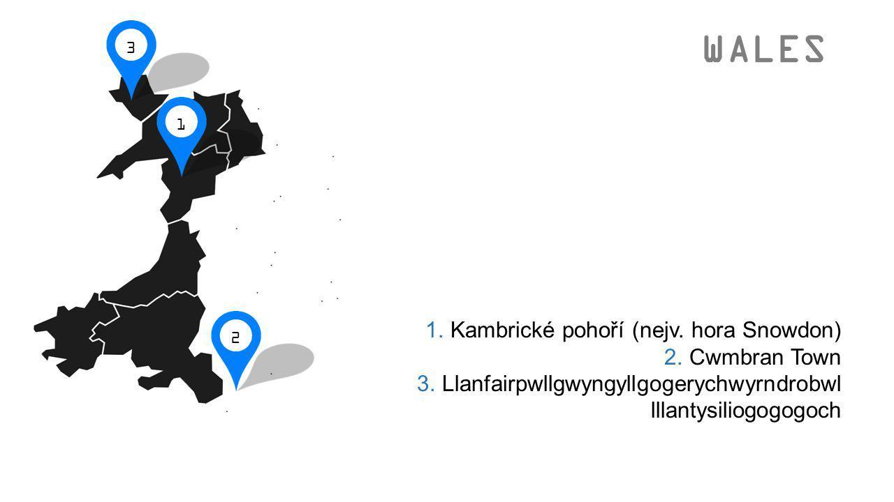 1.Kambrické pohoří (nejv. hora Snowdon) 2.Cwmbran Town 3.Llanfairpwllgwyngyllgogerychwyrndrobwl lllantysiliogogogoch WALES 1 2 3