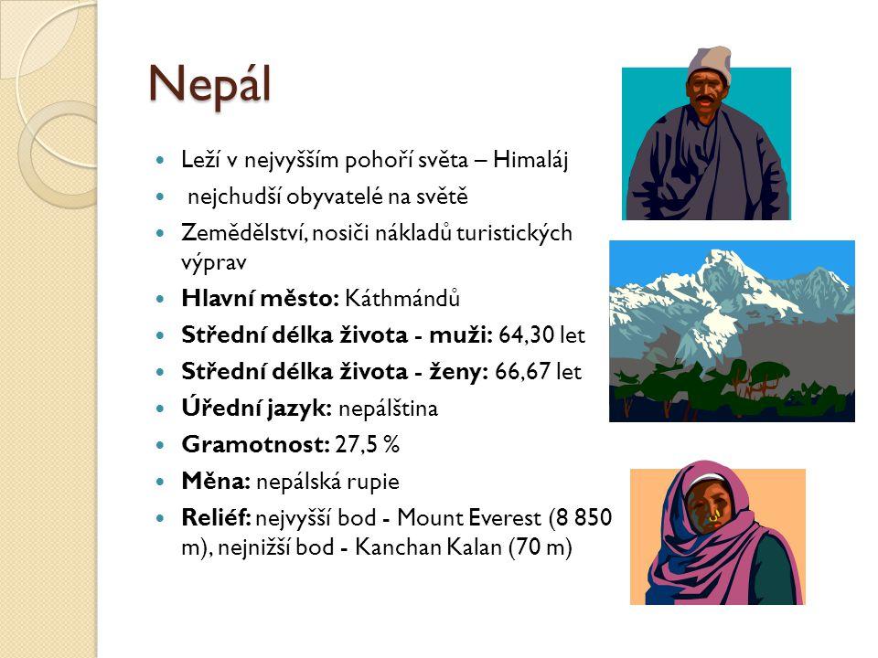 Nepál Leží v nejvyšším pohoří světa – Himaláj nejchudší obyvatelé na světě Zemědělství, nosiči nákladů turistických výprav Hlavní město: Káthmándů Střední délka života - muži: 64,30 let Střední délka života - ženy: 66,67 let Úřední jazyk: nepálština Gramotnost: 27,5 % Měna: nepálská rupie Reliéf: nejvyšší bod - Mount Everest (8 850 m), nejnižší bod - Kanchan Kalan (70 m)