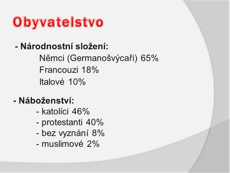 - Národnostní složení: - Němci (Germanošvýcaři) 65% - Francouzi 18% - Italové 10% - Náboženství: - katolíci 46% - protestanti 40% - bez vyznání 8% - m
