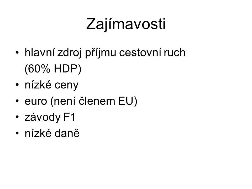 Zajímavosti hlavní zdroj příjmu cestovní ruch (60% HDP) nízké ceny euro (není členem EU) závody F1 nízké daně
