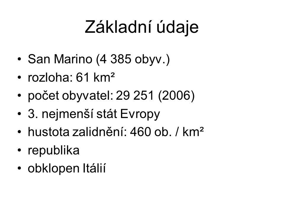 Základní údaje San Marino (4 385 obyv.) rozloha: 61 km² počet obyvatel: 29 251 (2006) 3. nejmenší stát Evropy hustota zalidnění: 460 ob. / km² republi