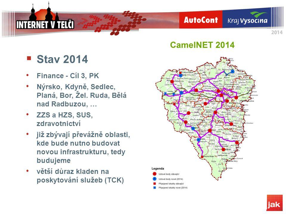  Stav 2014 Virtuální serverovny I.-III.I.