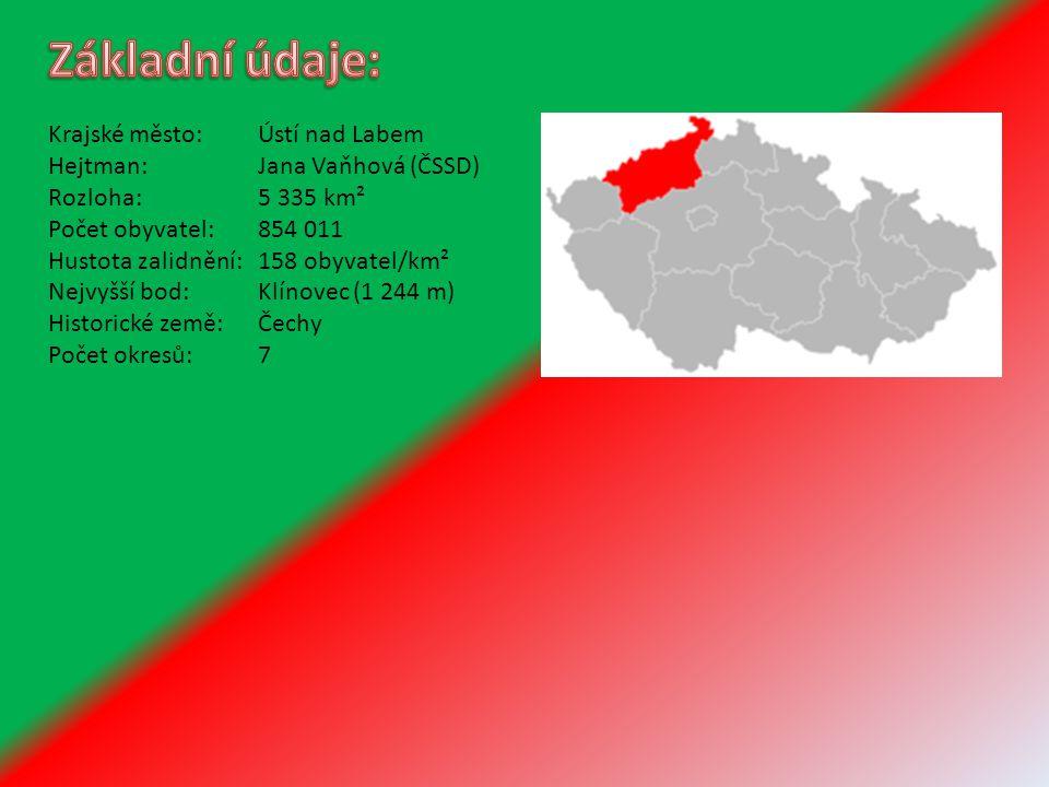 Krajské město: Ústí nad Labem Hejtman: Jana Vaňhová (ČSSD) Rozloha: 5 335 km² Počet obyvatel: 854 011 Hustota zalidnění: 158 obyvatel/km² Nejvyšší bod