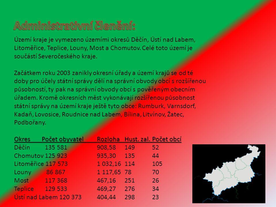 Území kraje je vymezeno územími okresů Děčín, Ústí nad Labem, Litoměřice, Teplice, Louny, Most a Chomutov. Celé toto území je součástí Severočeského k