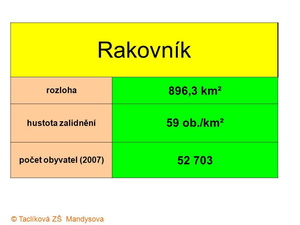 Rakovník rozloha 896,3 km² hustota zalidnění 59 ob./km² počet obyvatel (2007) 52 703 © Taclíková ZŠ Mandysova