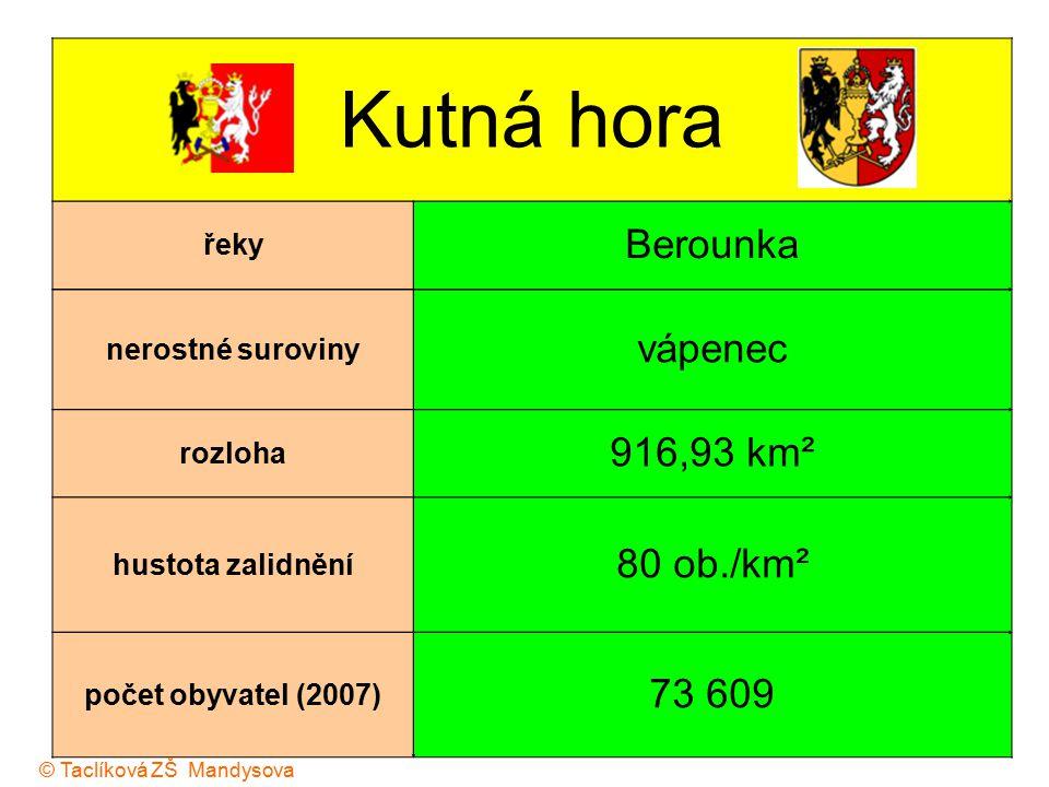 Kutná hora řeky Berounka nerostné suroviny vápenec rozloha 916,93 km² hustota zalidnění 80 ob./km² počet obyvatel (2007) 73 609 © Taclíková ZŠ Mandyso