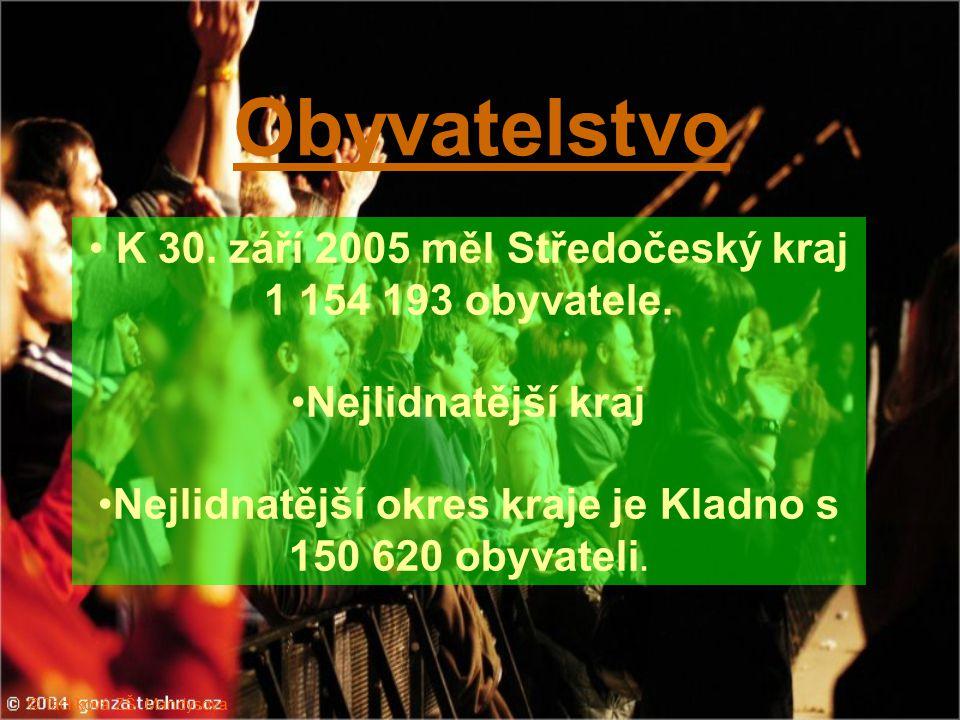 Obyvatelstvo K 30. září 2005 měl Středočeský kraj 1 154 193 obyvatele. Nejlidnatější kraj Nejlidnatější okres kraje je Kladno s 150 620 obyvateli. © T