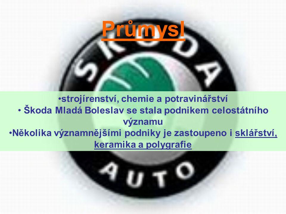 Průmysl strojírenství, chemie a potravinářství Škoda Mladá Boleslav se stala podnikem celostátního významu Několika významnějšími podniky je zastoupeno i sklářství, keramika a polygrafie