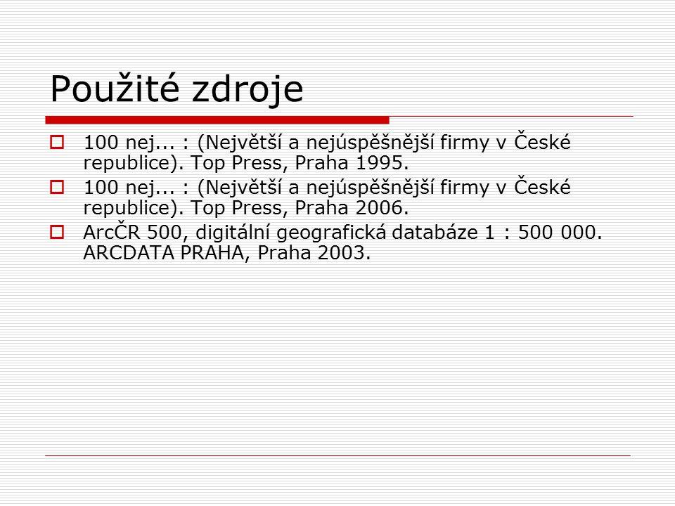 Použité zdroje  100 nej... : (Největší a nejúspěšnější firmy v České republice).